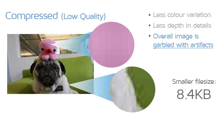Bildoptimierung mit komprimierten Bildern