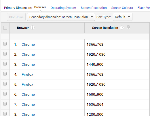 New Default Screen Resolution and Browser for Tests | GTmetrix