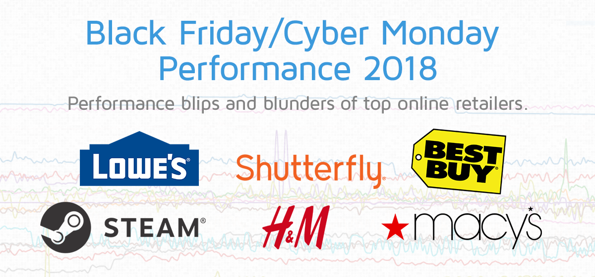 Black Friday Cyber Monday 2018 Performance Blips And Blunders Of Top Online Retailers Gtmetrix