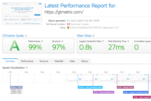 page speed website tester gtmetrix